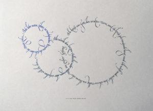 Rilke Gedicht Italics